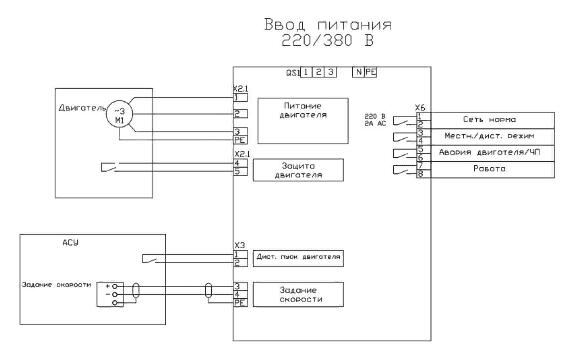 Схема ШУЧП